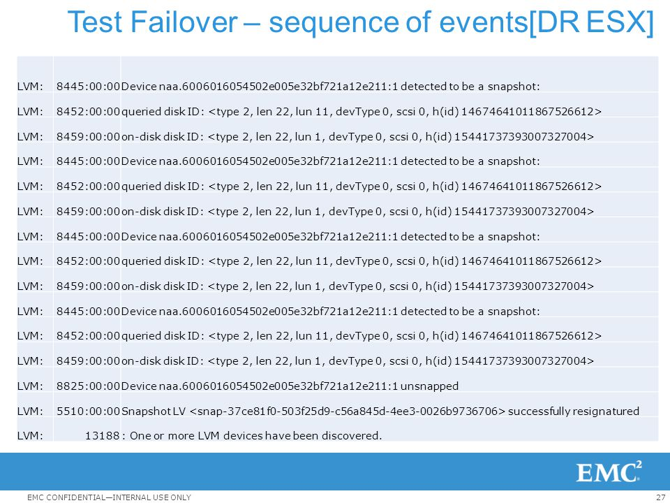 Test Failover – sequence of events[DR ESX]